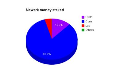 newark money