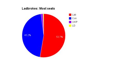 ilads seats