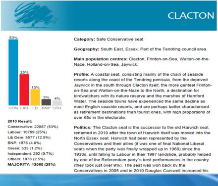 clactonpro