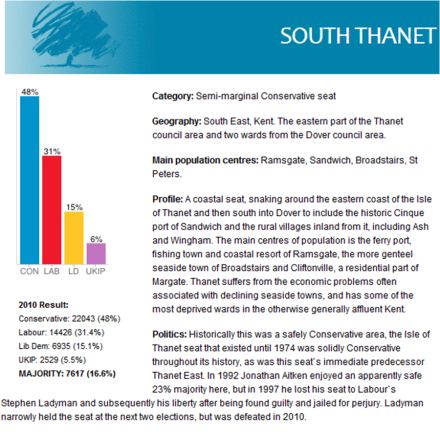 Constituency profile courtesy of UK Polling Report