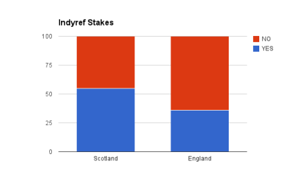 indystakes